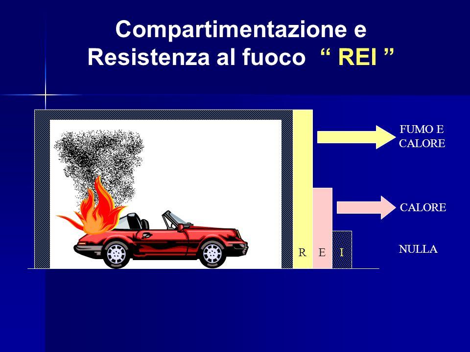 Compartimentazione e Resistenza al fuoco REI R FUMO E CALORE E CALORE I NULLA