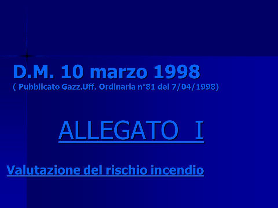 D.M. 10 marzo 1998 ( Pubblicato Gazz.Uff. Ordinaria n°81 del 7/04/1998) ALLEGATO I Valutazione del rischio incendio Valutazione del rischio incendio