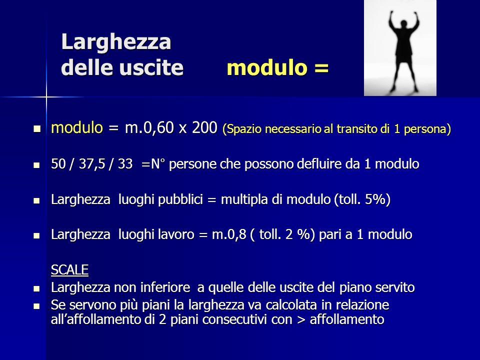 Larghezza delle uscite modulo = modulo = m.0,60 x 200 (Spazio necessario al transito di 1 persona) modulo = m.0,60 x 200 (Spazio necessario al transit