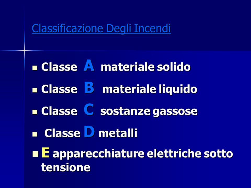 Classificazione Degli Incendi Classe A materiale solido Classe A materiale solido Classe B materiale liquido Classe B materiale liquido Classe C sosta