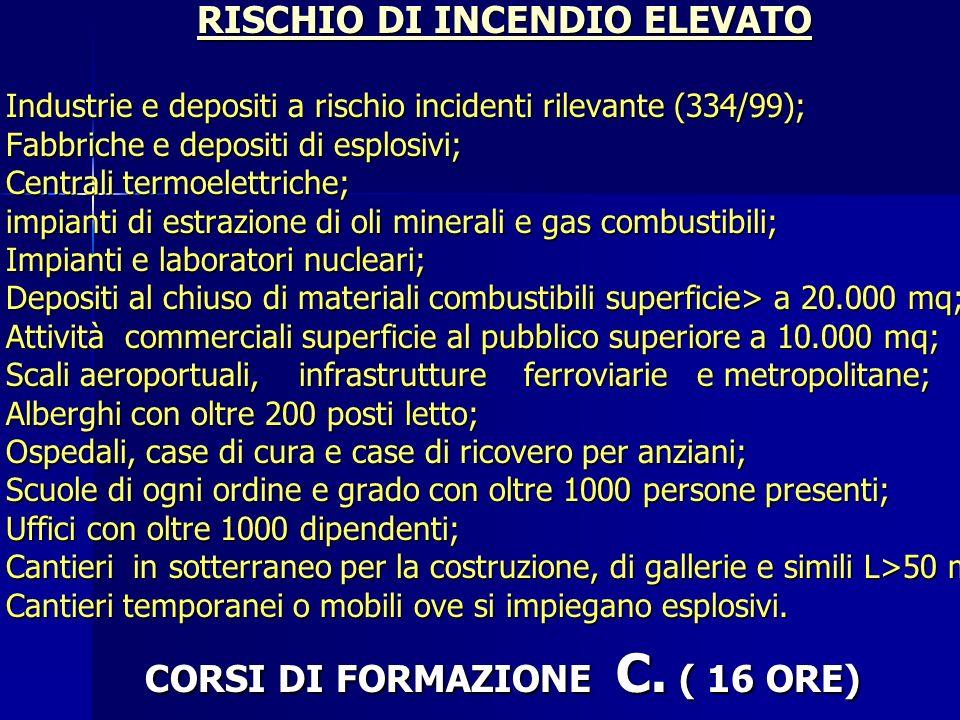 RISCHIO DI INCENDIO ELEVATO RISCHIO DI INCENDIO ELEVATO Industrie e depositi a rischio incidenti rilevante (334/99); Industrie e depositi a rischio in