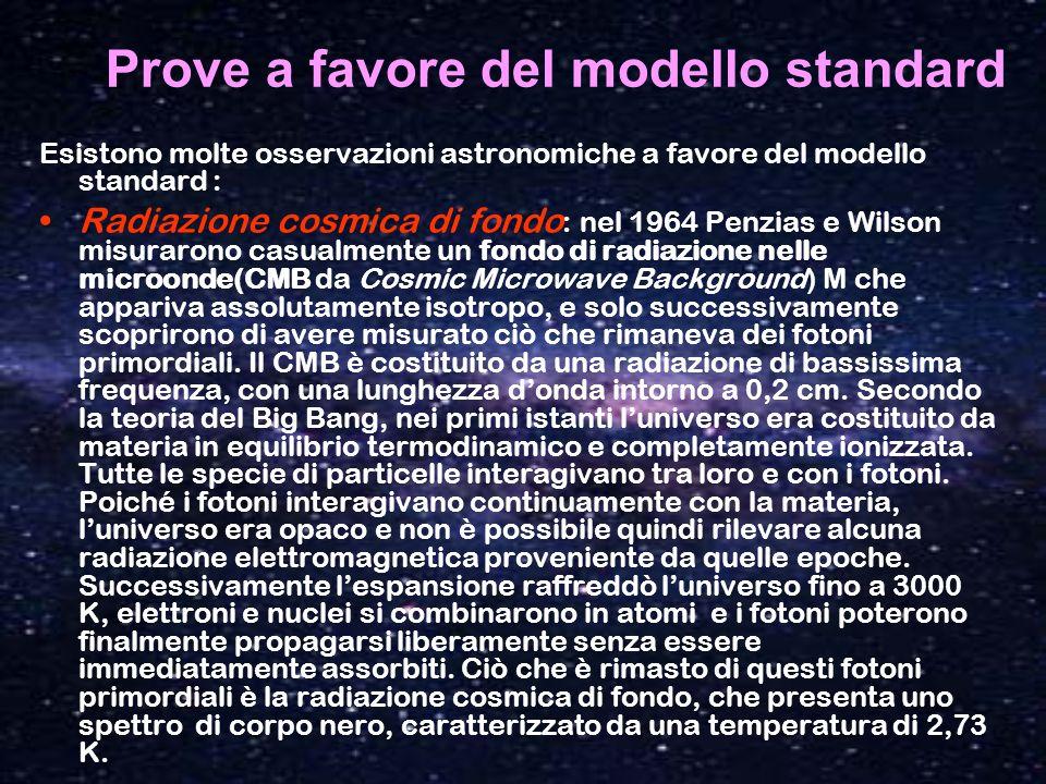 Prove a favore del modello standard Esistono molte osservazioni astronomiche a favore del modello standard : Radiazione cosmica di fondo : nel 1964 Pe