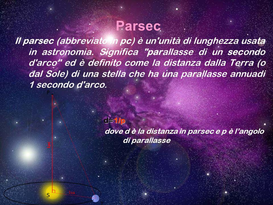 Il parsec (abbreviato in pc) è un'unità di lunghezza usata in astronomia. Significa
