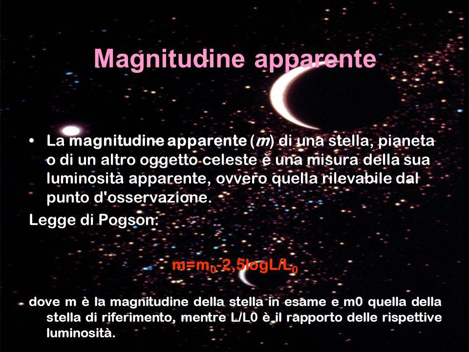 Magnitudine apparente La magnitudine apparente (m) di una stella, pianeta o di un altro oggetto celeste è una misura della sua luminosità apparente, o