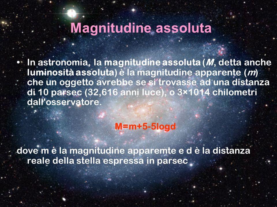 Magnitudine assoluta In astronomia, la magnitudine assoluta (M, detta anche luminosità assoluta) è la magnitudine apparente (m) che un oggetto avrebbe