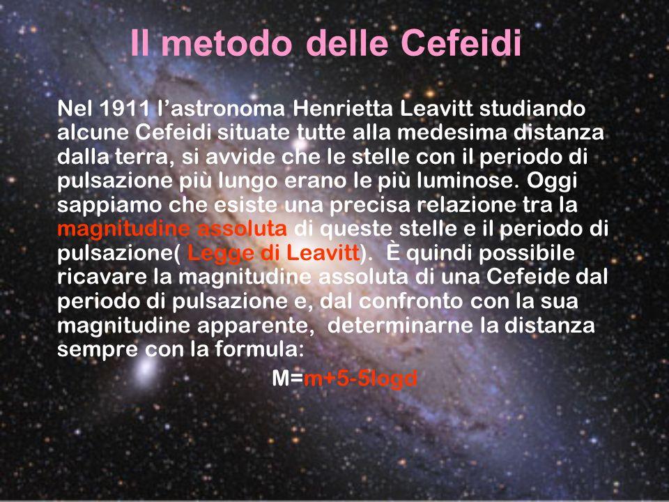 Il metodo delle Cefeidi Nel 1911 lastronoma Henrietta Leavitt studiando alcune Cefeidi situate tutte alla medesima distanza dalla terra, si avvide che