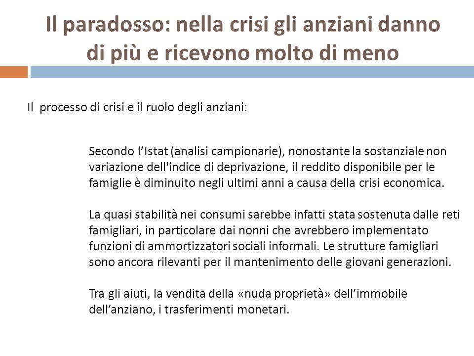 Il paradosso: nella crisi gli anziani danno di più e ricevono molto di meno Il processo di crisi e il ruolo degli anziani: Secondo lIstat (analisi cam