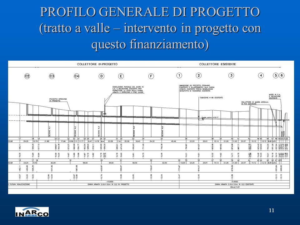 11 PROFILO GENERALE DI PROGETTO (tratto a valle – intervento in progetto con questo finanziamento)