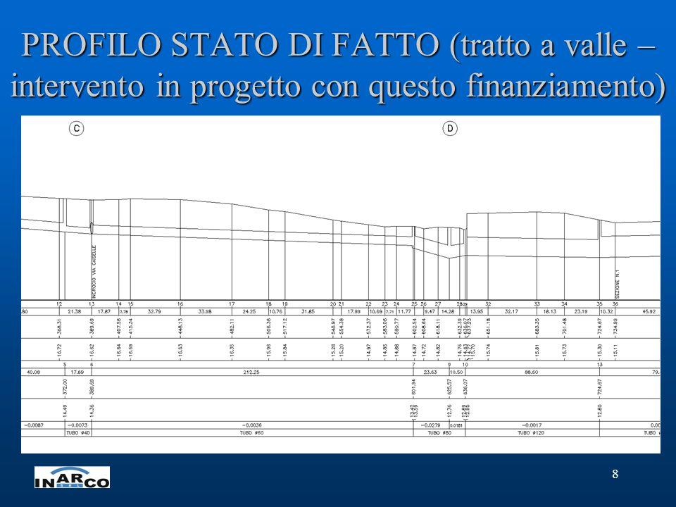 8 PROFILO STATO DI FATTO (tratto a valle – intervento in progetto con questo finanziamento)