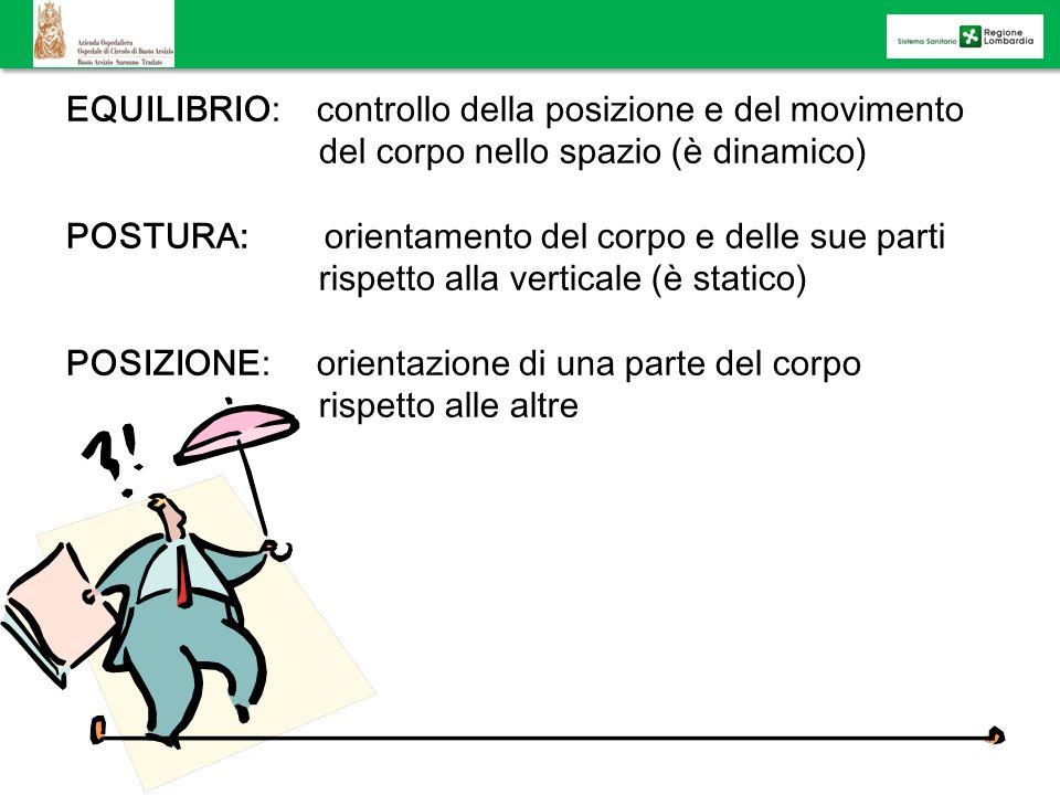 EQUILIBRIO: controllo della posizione e del movimento del corpo nello spazio (è dinamico) POSTURA: orientamento del corpo e delle sue parti rispetto a