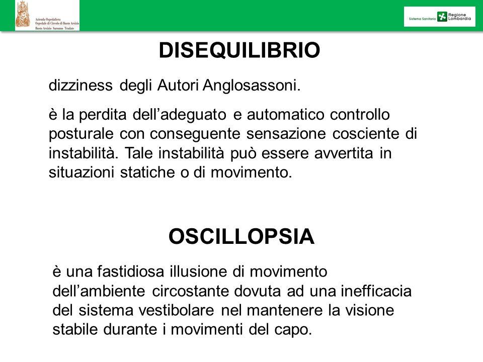 DISEQUILIBRIO dizziness degli Autori Anglosassoni. è la perdita delladeguato e automatico controllo posturale con conseguente sensazione cosciente di