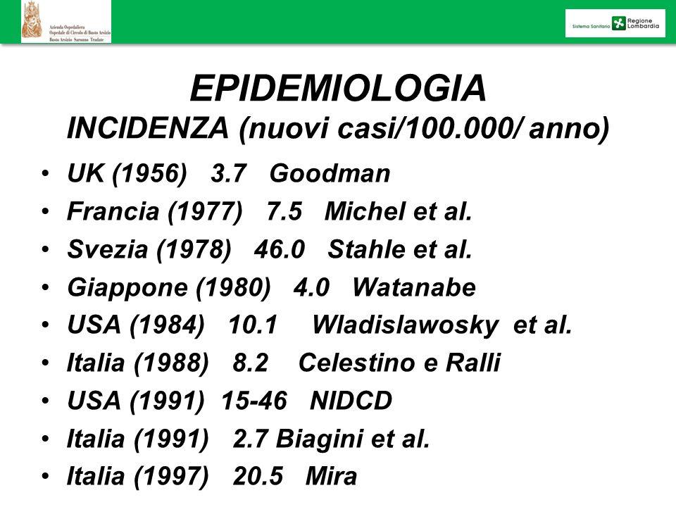 EPIDEMIOLOGIA INCIDENZA (nuovi casi/100.000/ anno) UK (1956) 3.7 Goodman Francia (1977) 7.5 Michel et al. Svezia (1978) 46.0 Stahle et al. Giappone (1