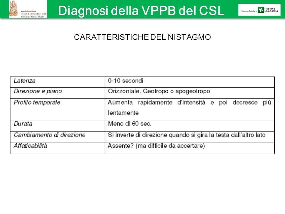 Diagnosi della VPPB del CSL CARATTERISTICHE DEL NISTAGMO