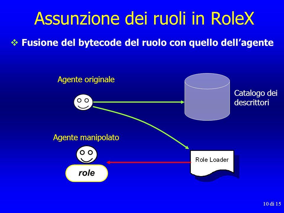 10 di 15 Assunzione dei ruoli in RoleX Agente manipolato Agente originale Catalogo dei descrittori Fusione del bytecode del ruolo con quello dellagent