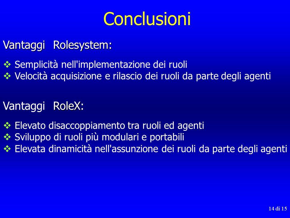 14 di 15 Conclusioni Vantaggi Rolesystem: Semplicità nell'implementazione dei ruoli Velocità acquisizione e rilascio dei ruoli da parte degli agenti R