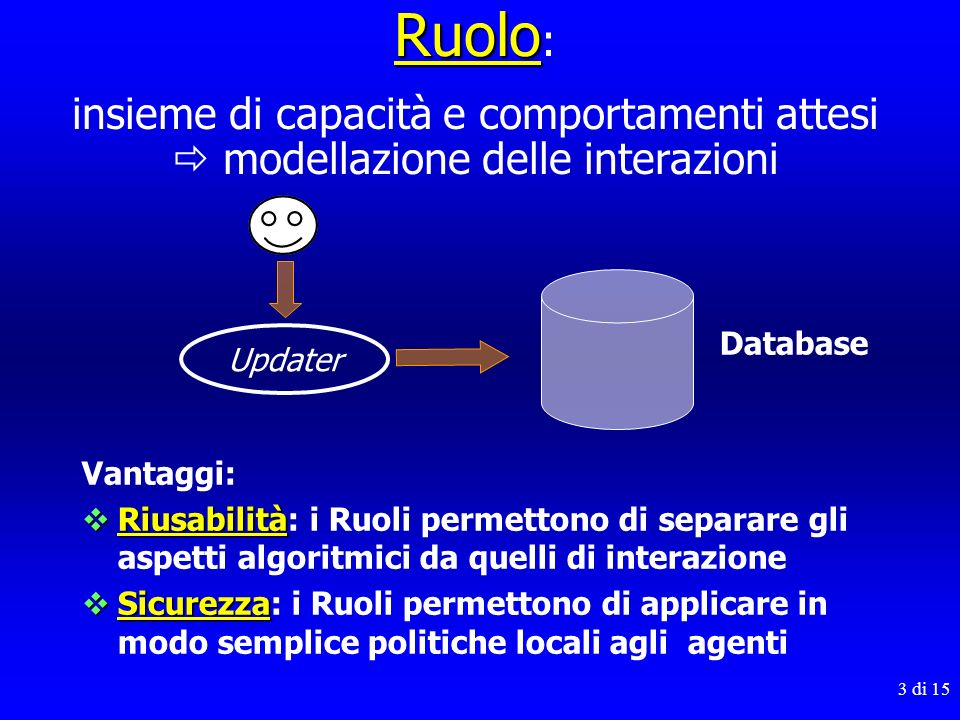 4 di 15 Infrastruttura BRAIN (Behavioural Roles for Agent INteraction) Un modello di interazione basato sui ruoli: i ruoli sono modellati attraveso un insieme di capacità (azioni) comportamenti attesi (eventi) Una notazione XML per la definizione delle caratteristiche dei ruoli: Leggibilità da parte degli utenti e degli agenti Interoperabilità tra sistemi differenti Due implementazioni in Java : Rolesystem-piattaforma JADE Rolesystem-piattaforma JADE RoleX-piattaforma IBM Aglets RoleX-piattaforma IBM Aglets XML-based notation Role-based interaction model BRAIN framework … Interaction infrastructure (implementation c) Interaction infrastructure (implementation a) Interaction infrastructure (implementation b) XML-based notation Role-based interaction model BRAIN framework … Interaction infrastructure (implementation c) Interaction infrastructure (implementation a) Interaction infrastructure (implementation b) XML-based notation Role-based interaction model BRAIN framework … Interaction infrastructure (implementation c) Interaction infrastructure (implementation a) Interaction infrastructure (implementation b) XML-based notation Role-based interaction model BRAIN framework RoleXRolesystem … Interaction infrastructure (implementation c)