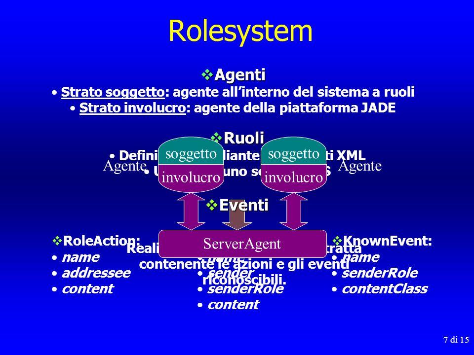 7 di 15 Rolesystem Agenti Agenti Strato soggetto: agente allinterno del sistema a ruoli Strato involucro: agente della piattaforma JADE Ruoli Ruoli De