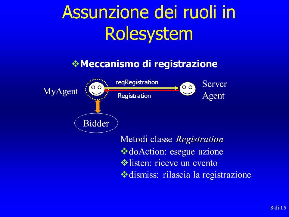8 di 15 Assunzione dei ruoli in Rolesystem Meccanismo di registrazione Bidder reqRegistration Registration MyAgent Server Agent Registration Metodi cl