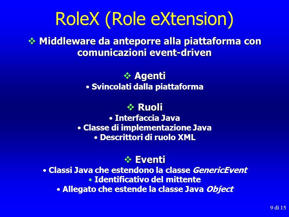 9 di 15 RoleX (Role eXtension) Middleware da anteporre alla piattaforma con comunicazioni event-driven Middleware da anteporre alla piattaforma con co