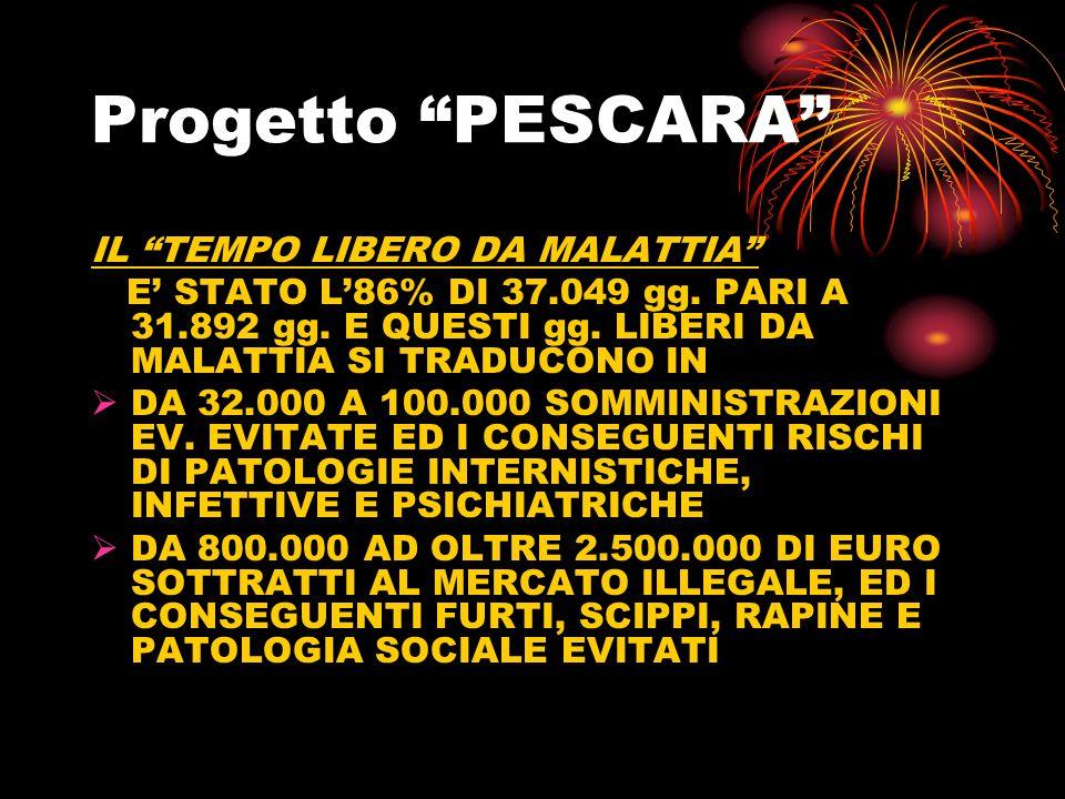 Progetto PESCARA IL TEMPO LIBERO DA MALATTIA E STATO L86% DI 37.049 gg.