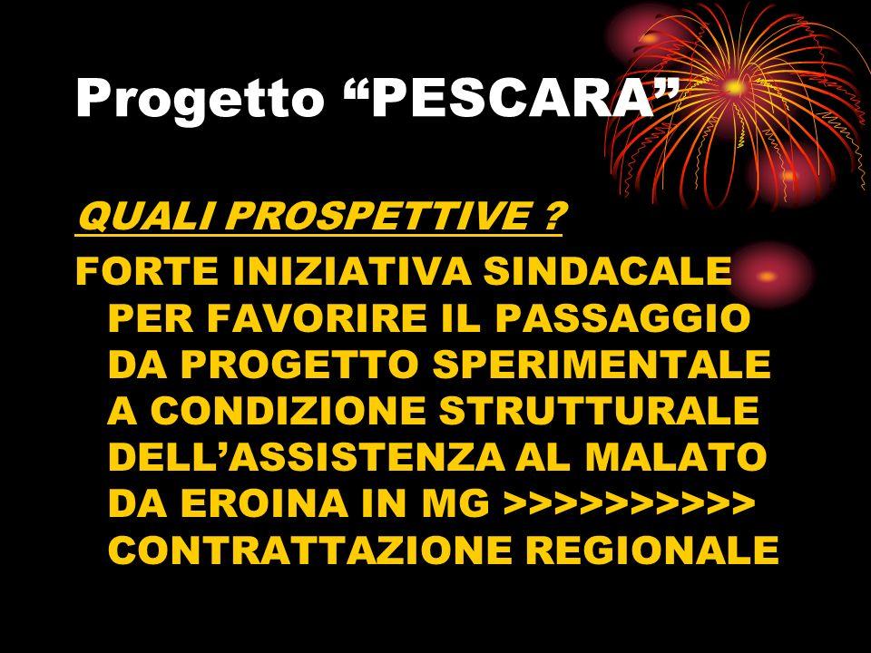 Progetto PESCARA QUALI PROSPETTIVE .