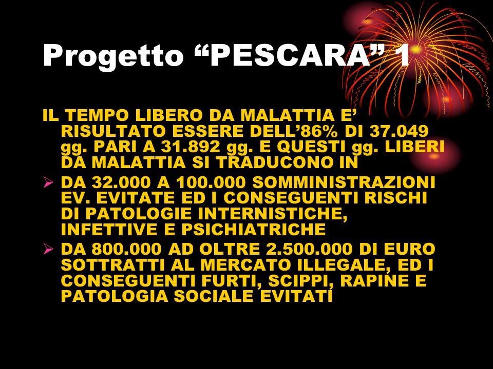 Progetto PESCARA 1 IL TEMPO LIBERO DA MALATTIA E RISULTATO ESSERE DELL86% DI 37.049 gg.