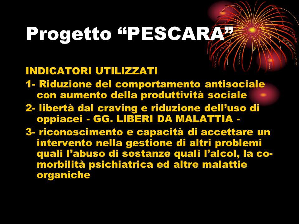 Progetto PESCARA EFFICACIA DEI TRATTAMENTI >> DIM.