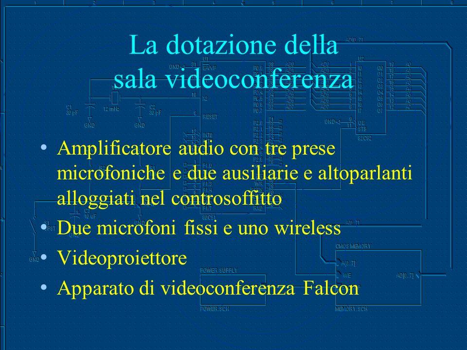 La dotazione della sala videoconferenza Amplificatore audio con tre prese microfoniche e due ausiliarie e altoparlanti alloggiati nel controsoffitto Due microfoni fissi e uno wireless Videoproiettore Apparato di videoconferenza Falcon
