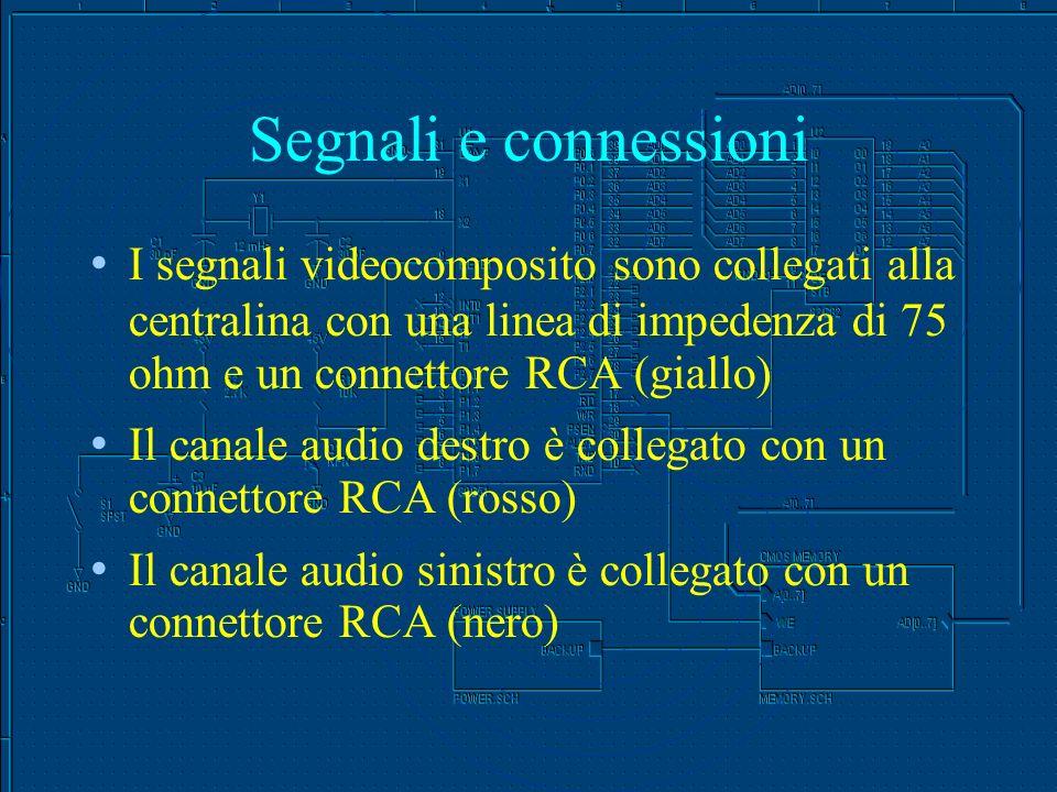 Segnali e connessioni I segnali videocomposito sono collegati alla centralina con una linea di impedenza di 75 ohm e un connettore RCA (giallo) Il canale audio destro è collegato con un connettore RCA (rosso) Il canale audio sinistro è collegato con un connettore RCA (nero)