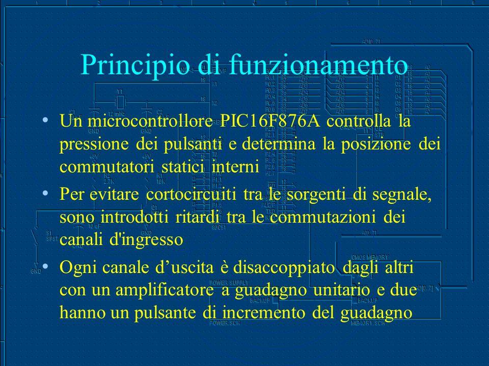 Principio di funzionamento Un microcontrollore PIC16F876A controlla la pressione dei pulsanti e determina la posizione dei commutatori statici interni Per evitare cortocircuiti tra le sorgenti di segnale, sono introdotti ritardi tra le commutazioni dei canali d ingresso Ogni canale duscita è disaccoppiato dagli altri con un amplificatore a guadagno unitario e due hanno un pulsante di incremento del guadagno