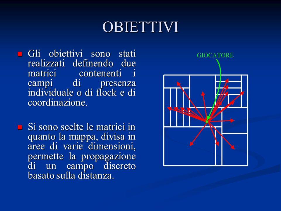 OBIETTIVI Gli obiettivi sono stati realizzati definendo due matrici contenenti i campi di presenza individuale o di flock e di coordinazione.