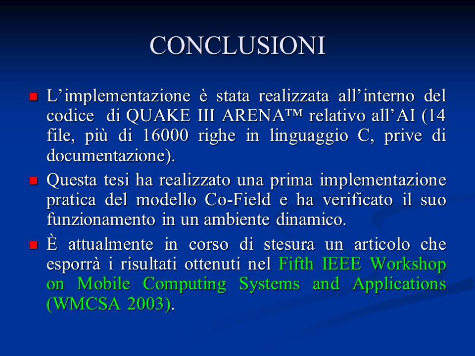 CONCLUSIONI Limplementazione è stata realizzata allinterno del codice di QUAKE III ARENA relativo allAI (14 file, più di 16000 righe in linguaggio C, prive di documentazione).