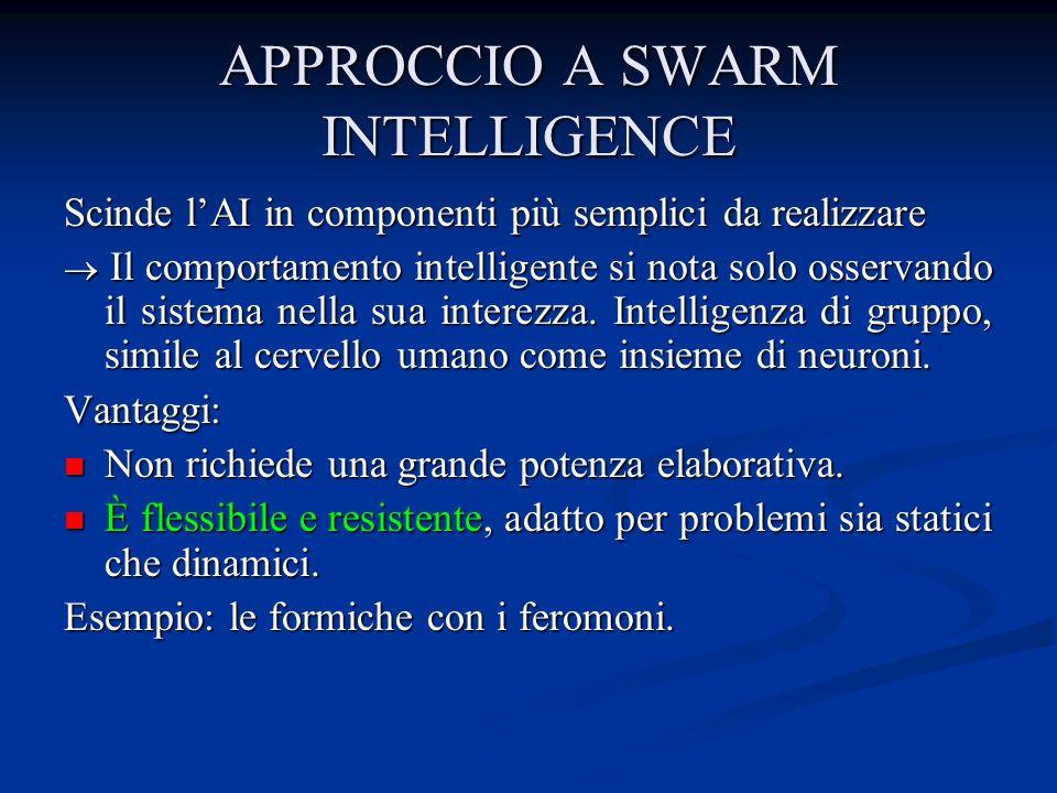 APPROCCIO A SWARM INTELLIGENCE Scinde lAI in componenti più semplici da realizzare Il comportamento intelligente si nota solo osservando il sistema nella sua interezza.