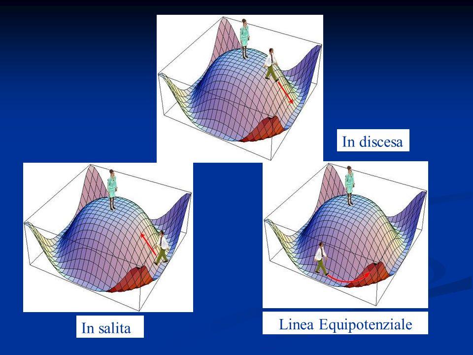 In salita In discesa Linea Equipotenziale