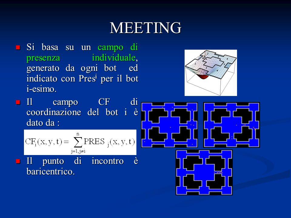 MEETING Si basa su un campo di presenza individuale, generato da ogni bot ed indicato con Pres i per il bot i-esimo.