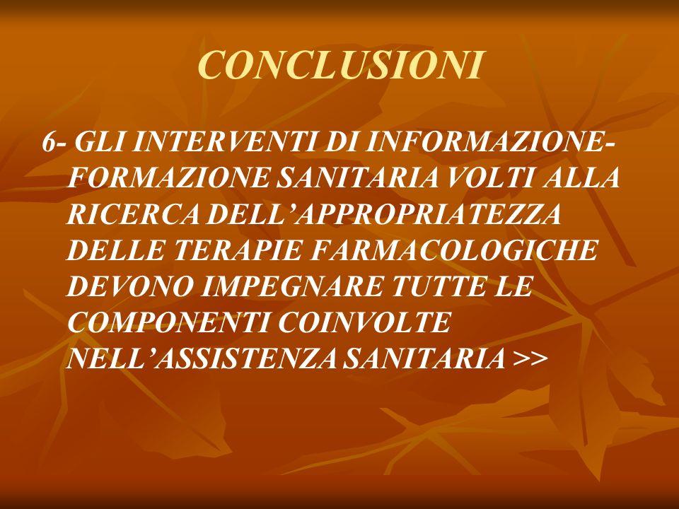 CONCLUSIONI 6- GLI INTERVENTI DI INFORMAZIONE- FORMAZIONE SANITARIA VOLTI ALLA RICERCA DELLAPPROPRIATEZZA DELLE TERAPIE FARMACOLOGICHE DEVONO IMPEGNARE TUTTE LE COMPONENTI COINVOLTE NELLASSISTENZA SANITARIA >>
