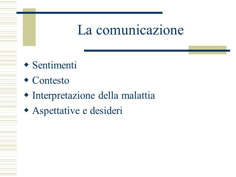 La comunicazione Sentimenti Contesto Interpretazione della malattia Aspettative e desideri