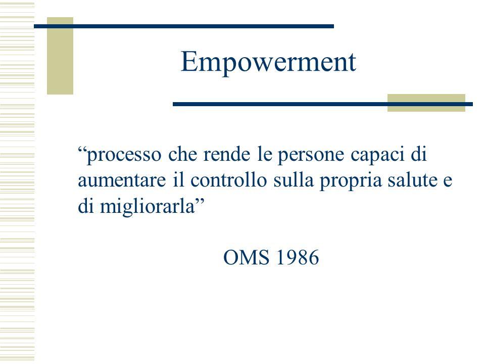Empowerment processo che rende le persone capaci di aumentare il controllo sulla propria salute e di migliorarla OMS 1986