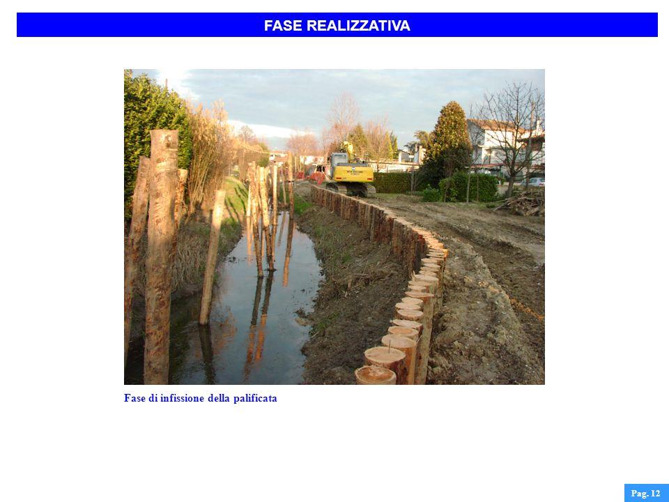FASE REALIZZATIVA Pag. 12 Fase di infissione della palificata