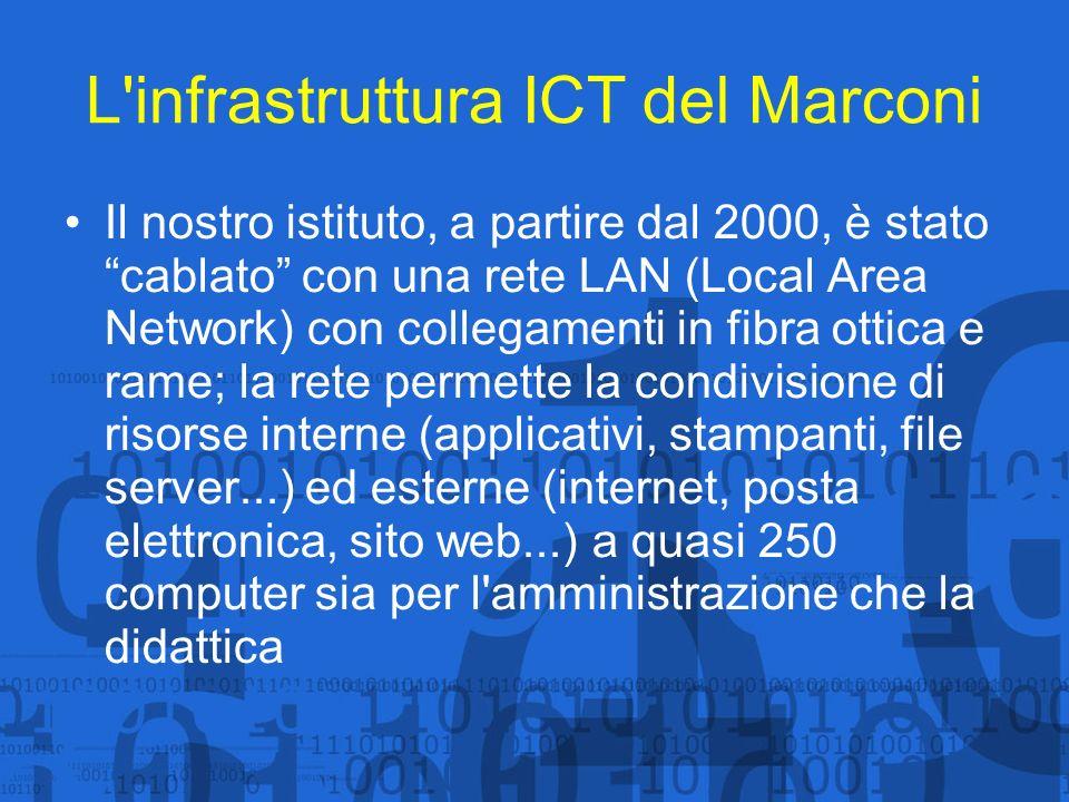 L'infrastruttura ICT del Marconi Il nostro istituto, a partire dal 2000, è stato cablato con una rete LAN (Local Area Network) con collegamenti in fib