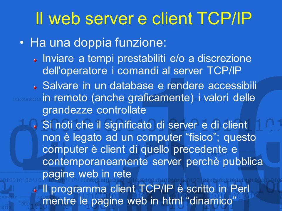 Il web server e client TCP/IP Ha una doppia funzione: Inviare a tempi prestabiliti e/o a discrezione dell'operatore i comandi al server TCP/IP Salvare