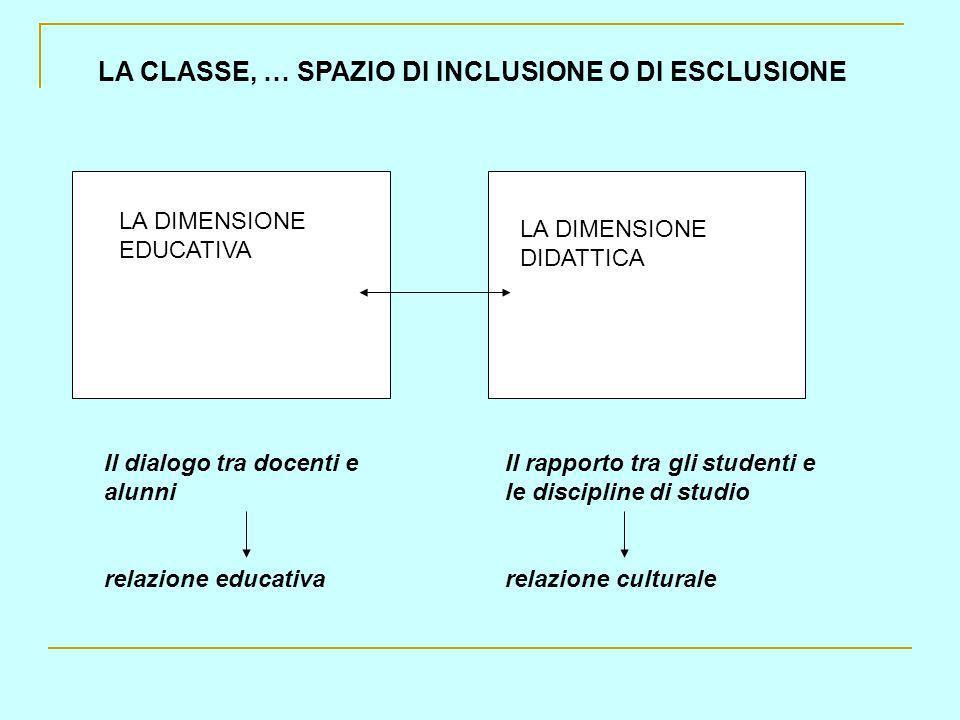 LA CLASSE, … SPAZIO DI INCLUSIONE O DI ESCLUSIONE LA DIMENSIONE EDUCATIVA LA DIMENSIONE DIDATTICA Il dialogo tra docenti e alunni relazione educativa