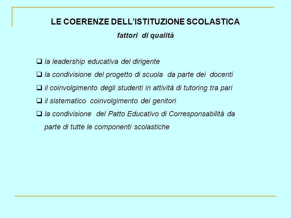 LE COERENZE DELLISTITUZIONE SCOLASTICA fattori di qualità la leadership educativa del dirigente la condivisione del progetto di scuola da parte dei do