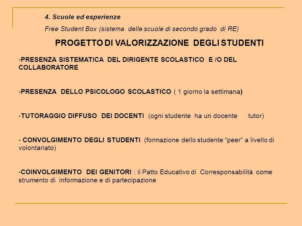 4. Scuole ed esperienze Free Student Box (sistema delle scuole di secondo grado di RE) PROGETTO DI VALORIZZAZIONE DEGLI STUDENTI -PRESENZA SISTEMATICA