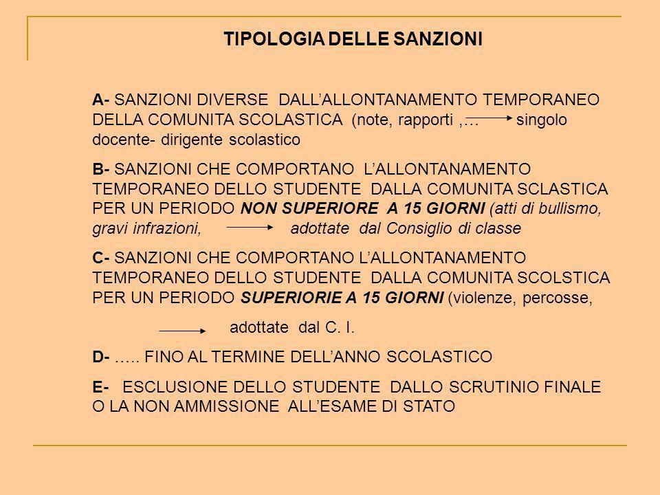 TIPOLOGIA DELLE SANZIONI A- SANZIONI DIVERSE DALLALLONTANAMENTO TEMPORANEO DELLA COMUNITA SCOLASTICA (note, rapporti,… singolo docente- dirigente scol