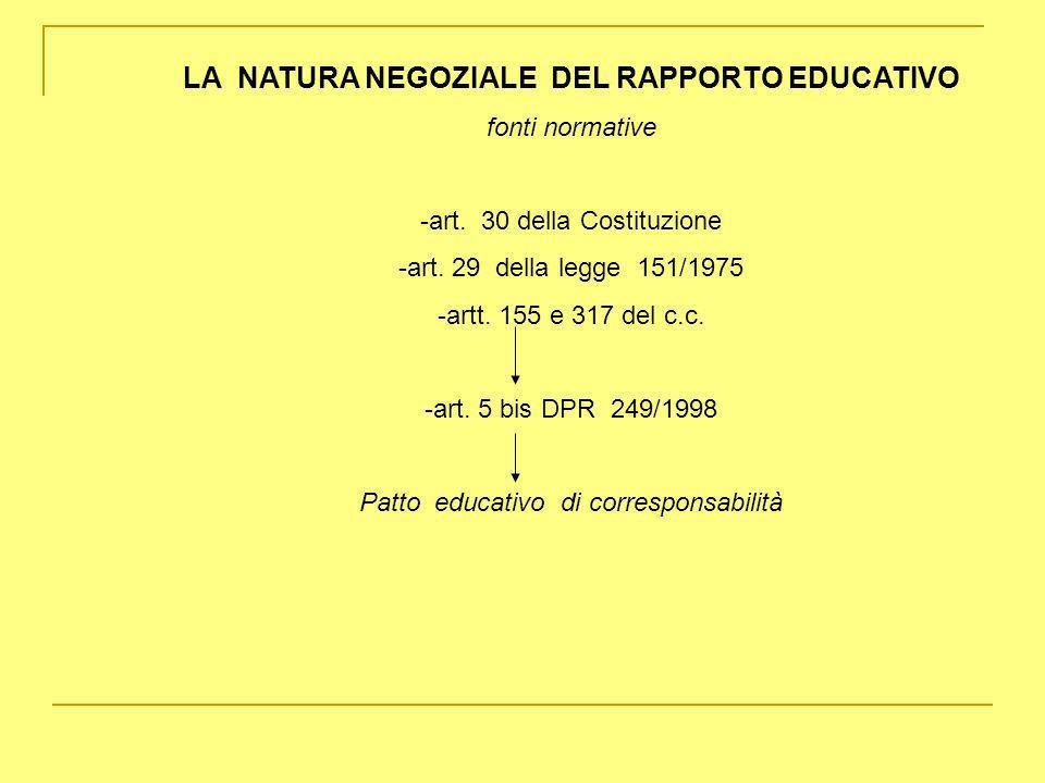 LA NATURA NEGOZIALE DEL RAPPORTO EDUCATIVO fonti normative -art. 30 della Costituzione -art. 29 della legge 151/1975 -artt. 155 e 317 del c.c. -art. 5