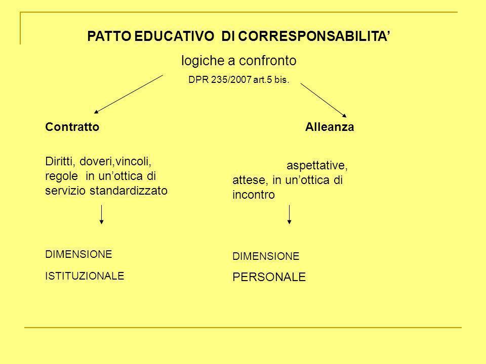 PATTO EDUCATIVO DI CORRESPONSABILITA logiche a confronto DPR 235/2007 art.5 bis. ContrattoAlleanza Diritti, doveri,vincoli, regole in unottica di serv