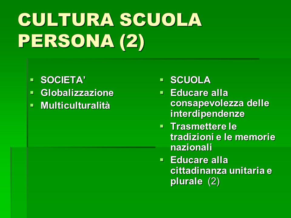 CULTURA SCUOLA PERSONA (2) SOCIETA SOCIETA Globalizzazione Globalizzazione Multiculturalità Multiculturalità SCUOLA SCUOLA Educare alla consapevolezza