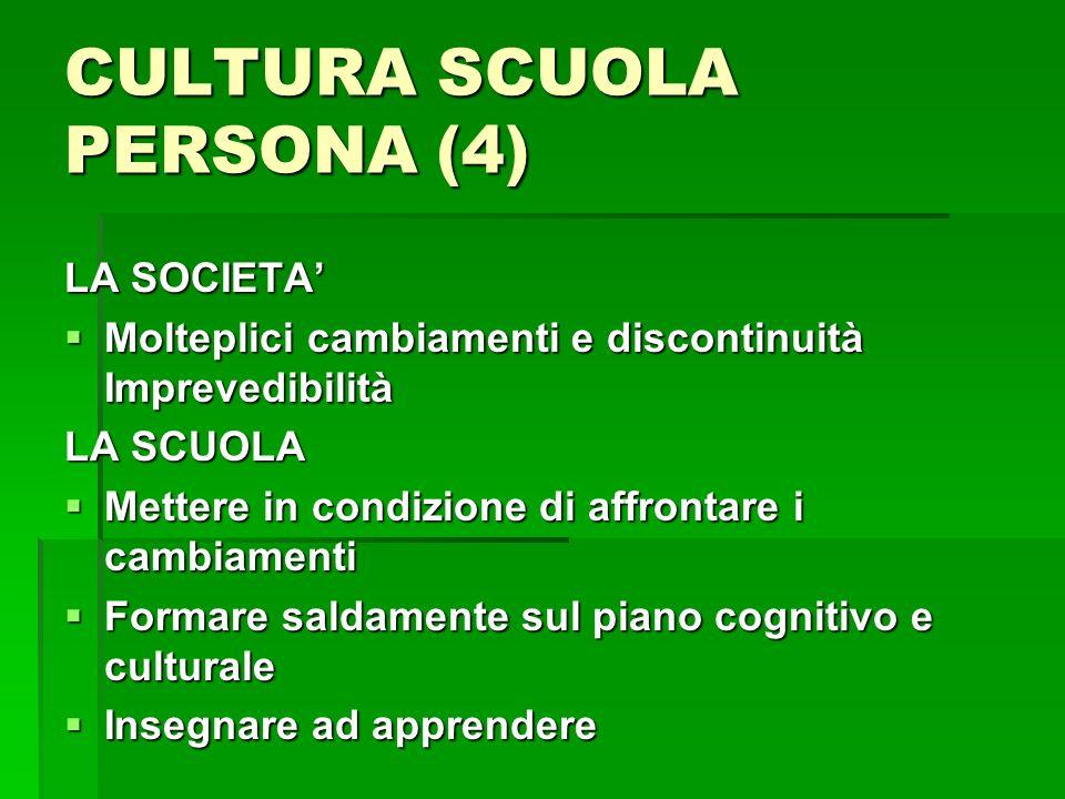 CULTURA SCUOLA PERSONA (4) LA SOCIETA Molteplici cambiamenti e discontinuità Imprevedibilità Molteplici cambiamenti e discontinuità Imprevedibilità LA