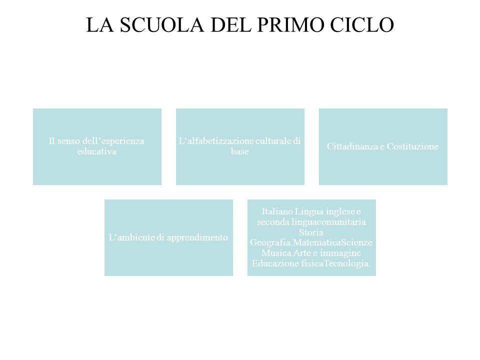 LA SCUOLA DEL PRIMO CICLO Il senso dellesperienza educativa Lalfabetizzazione culturale di base Cittadinanza e Costituzione Lambiente di apprendimento
